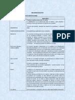 Resumen Ejecutivo Proyecto Educativo Institucional