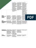 lab report rubric - sheet1