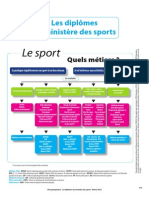 Diplomes Ministere Des Sports
