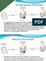 2-Arquitectura de Aplicaciones Multinivel
