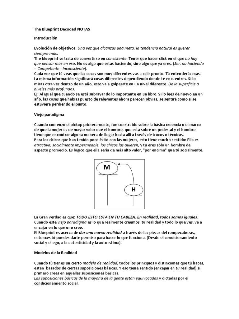 1 resumen the blueprint decoded notas resumen the blueprint decoded notas malvernweather Image collections