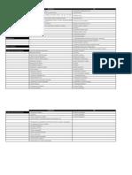 Conteudo Programatico_comparativo_petroleo x Be_engº de Produção