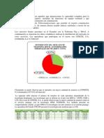 Paper Datos Estadisticos 2014