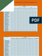 Registro Auxiliar Para La Evaluacic3b3n de Las Capacidades