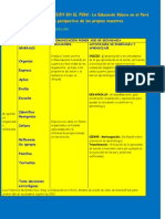 Sesic3b3n de Clase de Comunicacic3b3n PDF (1)
