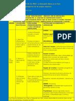 Sesic3b3n de Clase de Comunicacic3b3n PDF