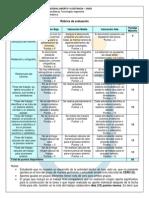 Rubrica Evaluacion Unidad Uno 2014 I