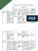 Tabela_Matriz_-_Formacao_BE_-_1a_parte