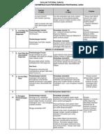 Tutorial Dan Isl Edu 3108 2013 (Edit)