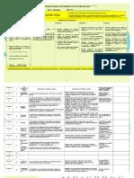 Calendarización Semanal Mat 2 - 2013-2014.docx