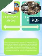 Micro y Macro Entorno Empresarial OLC