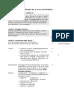 Checklist+Partecipanti+-+corso+Marchesini
