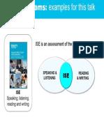Seville Ise II Summary PDF