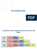 Imunidade_Inata.pdf