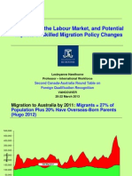 Immigrants, the Labour Market, and Potential Impacts of Skilled Migration Policy Changes