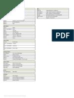 Notepad2 Shortcuts