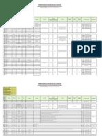 Resumen de Ubicación de Maquinaria Empresa Vialsur (28-07)-(03-08)-2014