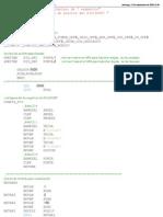 Manejo de Displays con PIC16F887
