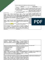 CUADRO_COMPARATIVO[1].docx