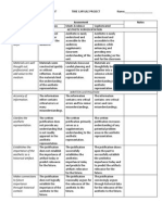 project rubric and checklist