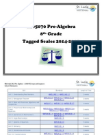 8th grade learning scales