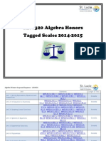 alg1h scales tagged 2015