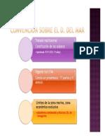 Derecho Internacinal Convencion Sobre El D Modo de Compatibilidad