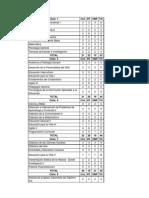 Plan de Estudios Primaria 2014