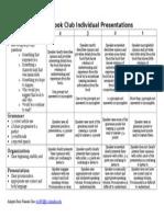 sb-a3 final exam individual presentation rubric