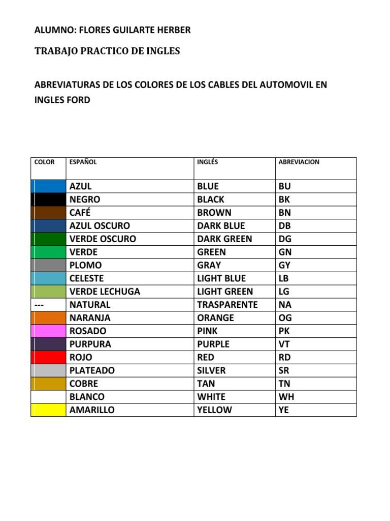 149492400 Abreviaturas De Los Colores De Los Cables Del