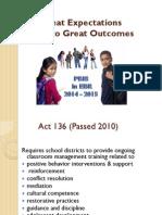 East Baton Rouge Parish School System Discipline