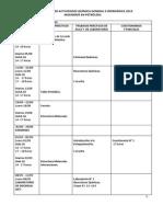 Cronograma  2014 Petroleos