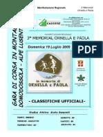 Lusentino-memorial Ornella e Paola