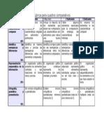 Rubrica para Cuadros Comparativos.pdf