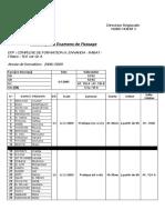 Planning examens TDI1 juin 2009_20-05-09
