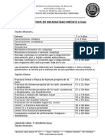Parametros de Incapacidad Medico Legal