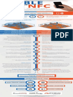 Www.mobilepaymentstoday.com Static Media Filer Public 16-99-1699e4f8 Ecc5 44ef 9a15 69cb2be8c337 Ble vs Nfc Infographic