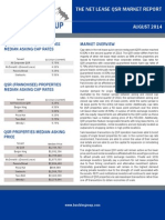 Net Lease QSR Research Report