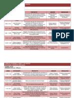 Programación-11 Agosto de 2014
