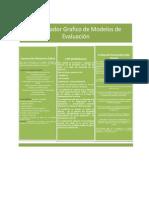 Modelos de Evaluación O.G.