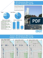Summer 2014 Quartely Bike Count PDF