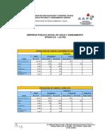 EPSAS tarifas