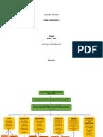 Trabajocolaborativo2 Mecanismos Culturapolítica 1008