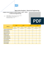 GATE ( 2011 -2014 ) Subject Wise Analysis _ Electrical Engineering _ All for B-Tech