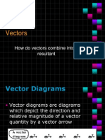 Vectors Addition