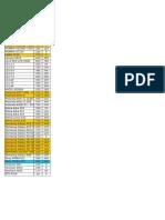Lista de Precios y Universidades 06-08-14