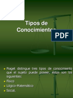 Tipos de Conocimientos de Piaget
