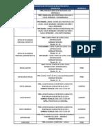 MT-12 MATRIZ DE ELEMENTOS DE PROTECCION PERSONAL  (Autoguardado).xlsx