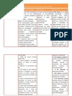 Tabela_Domínio D1_Sessão 6