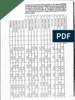 16 P.F. Hoja de Respuesta y Sus Factores ES.